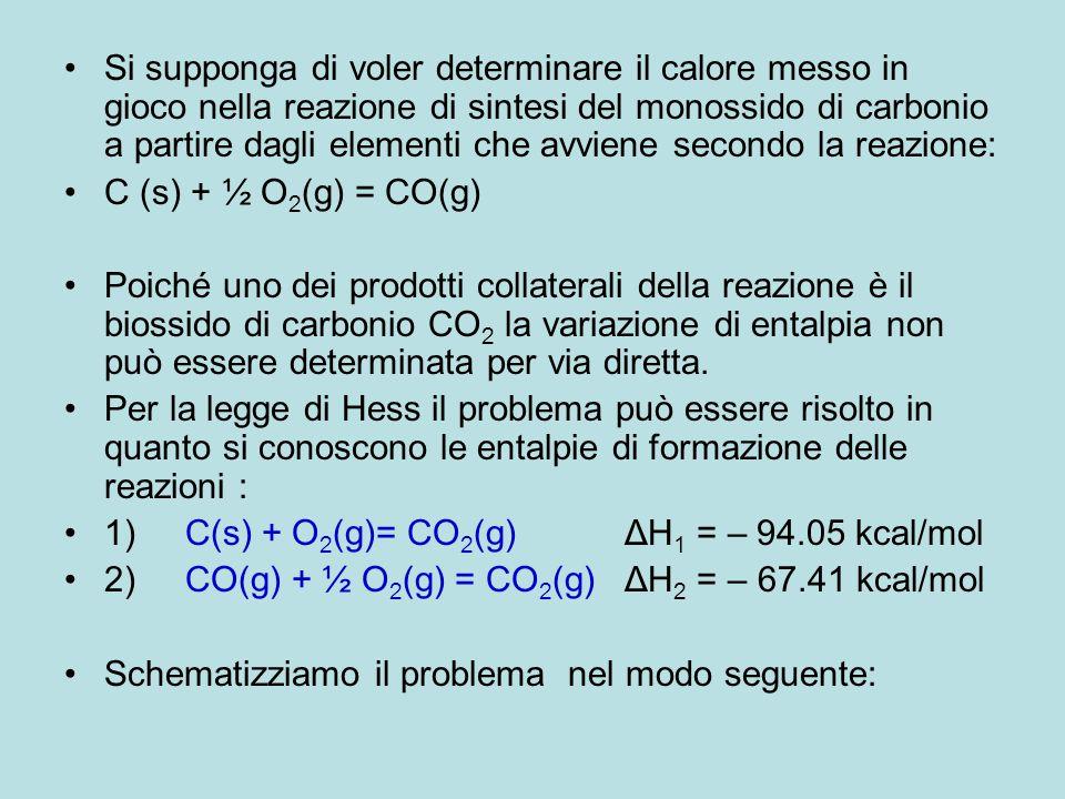 Si supponga di voler determinare il calore messo in gioco nella reazione di sintesi del monossido di carbonio a partire dagli elementi che avviene sec