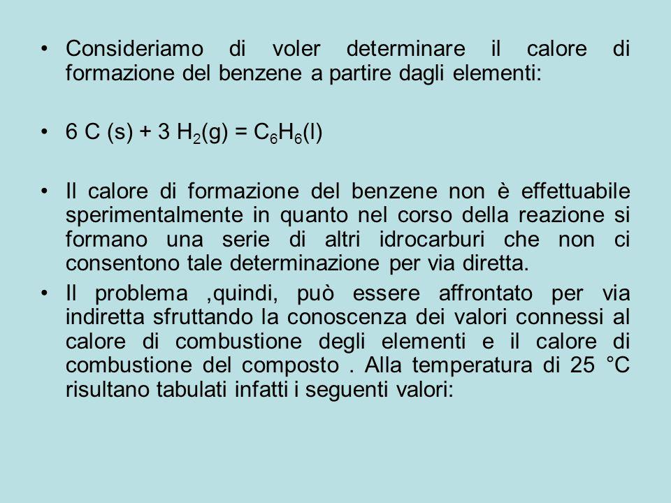 Consideriamo di voler determinare il calore di formazione del benzene a partire dagli elementi: 6 C (s) + 3 H 2 (g) = C 6 H 6 (l) Il calore di formazi