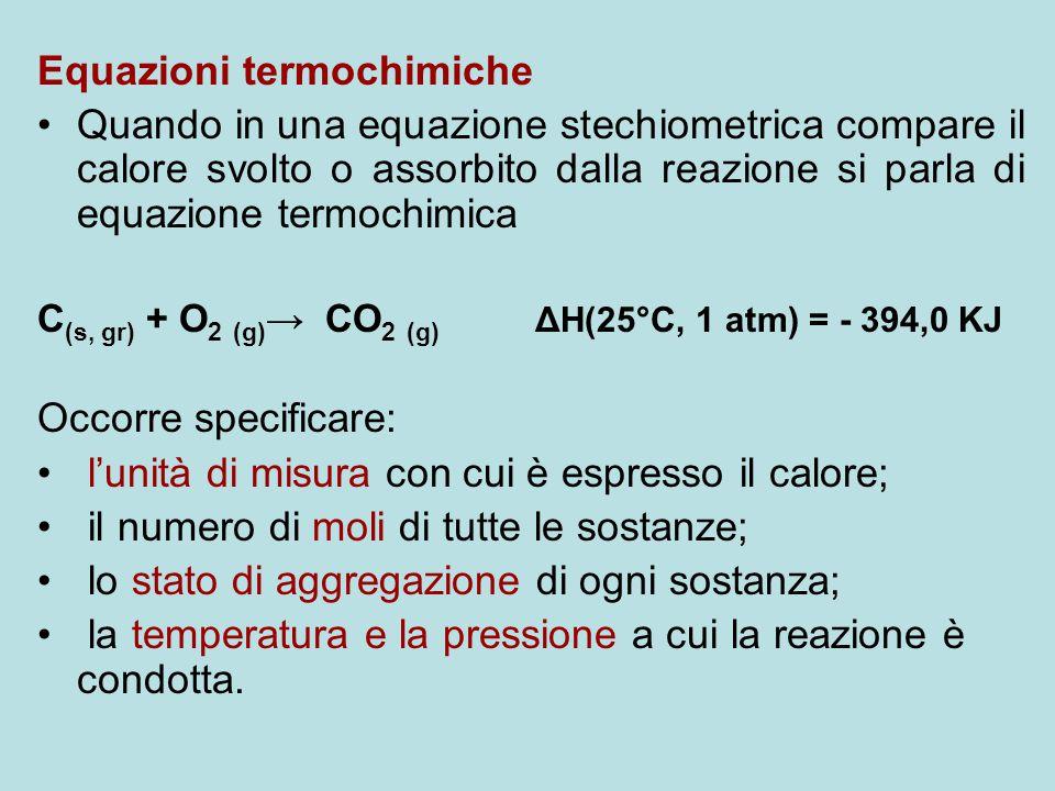 Equazioni termochimiche Quando in una equazione stechiometrica compare il calore svolto o assorbito dalla reazione si parla di equazione termochimica