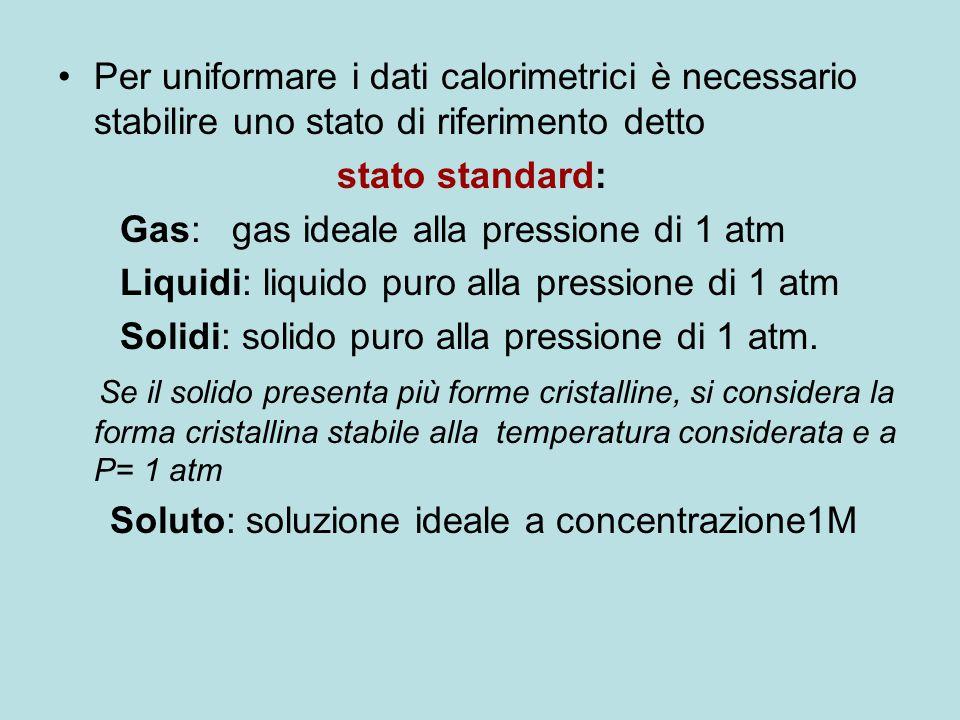Per uniformare i dati calorimetrici è necessario stabilire uno stato di riferimento detto stato standard: Gas: gas ideale alla pressione di 1 atm Liqu
