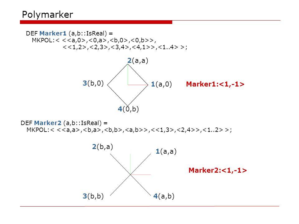 Polymarker DEF Marker1 (a,b::IsReal) = MKPOL:,,, >,,,, >, >; 1(a,0) 2(a,a) 3(b,0) 4(0,b) DEF Marker2 (a,b::IsReal) = MKPOL:,,, >,, >, >; Marker1: Marker2: 1(a,a) 2(b,a) 3(b,b)4(a,b)