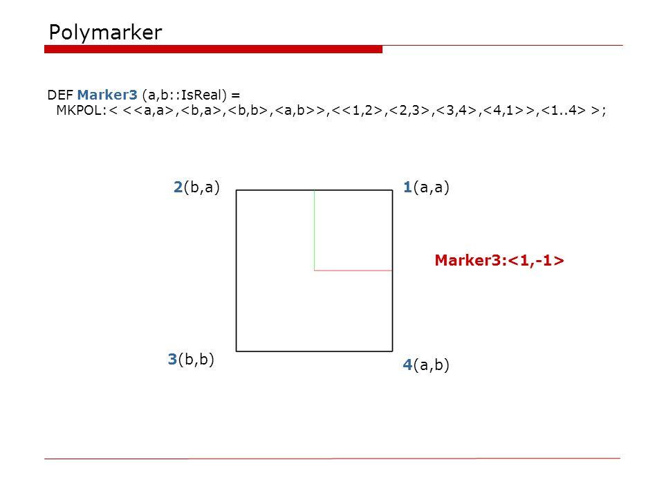 Polymarker DEF Marker3 (a,b::IsReal) = MKPOL:,,, >,,,, >, >; 1(a,a)2(b,a) 3(b,b) 4(a,b) Marker3: