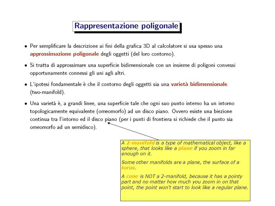 DEF coords_1D = (AA:LIST ~ Progressivesum ): ; DEF mypol = polyline:coords_1D; DEF grid_2D = mypol * mypol ; DEF grid_3D = mypol * mypol * mypol ; PLaSM: Griglia non uniforme grid_2D:coords_1D grid_3D:coords_1D