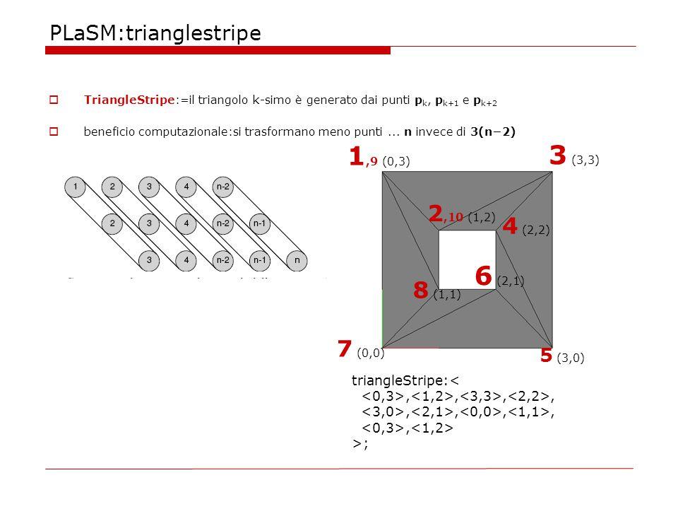 PLaSM:trianglestripe  TriangleStripe:=il triangolo k-simo è generato dai punti p k, p k+1 e p k+2  beneficio computazionale:si trasformano meno punti...