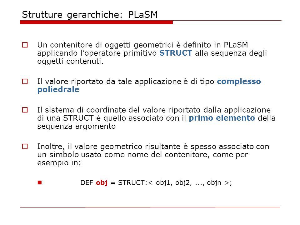 Strutture gerarchiche: PLaSM  Un contenitore di oggetti geometrici è definito in PLaSM applicando l'operatore primitivo STRUCT alla sequenza degli oggetti contenuti.