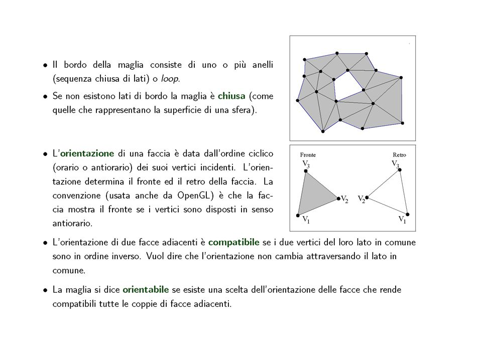 Algoritmo di visita  algorithm Traversal ((N,A, f) : multigraph)  {  CTM := matrice identità;  TraverseNode (root)  }  proc TraverseNode (n : node)  {  foreach object in n do fai qualcosa…( CTM * object )  foreach a di A uscente da n do TraverseArc (a);  } proc TraverseArc (a = (n,m) : arc) { Stack.push (CTM); CTM := CTM * a.mat; TraverseNode (m); CTM := Stack.pop() }