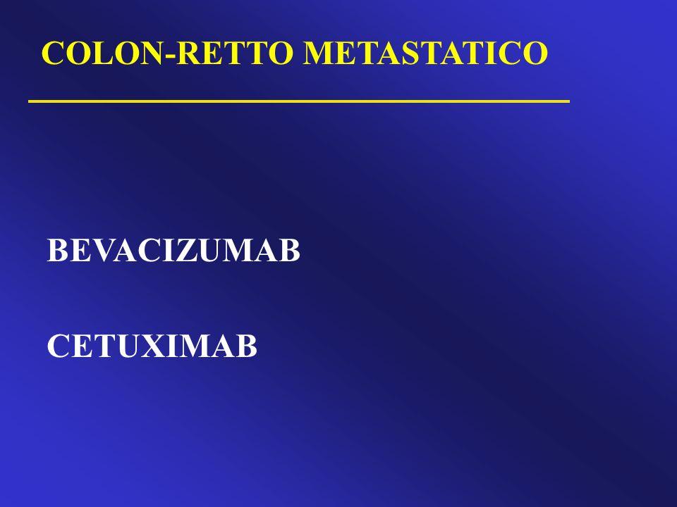 Survival p = 0.031 Sopravvivenza ---- Best Supportive Care ---- 5FU/LV ---- Irinotecan/Oxaliplatin 5FU/LV ---- Bevacizumab/IFL Progressi nel Carcinoma del Colon-Retto Metastatico (prima linea) ________________________________________ 5FU/LVOX-IrinAvastin ___________________________________________ RR20%40%45% TTP4 mesi7 mesi10 mesi OS10 mesi18 mesi20 mesi ___________________________________________