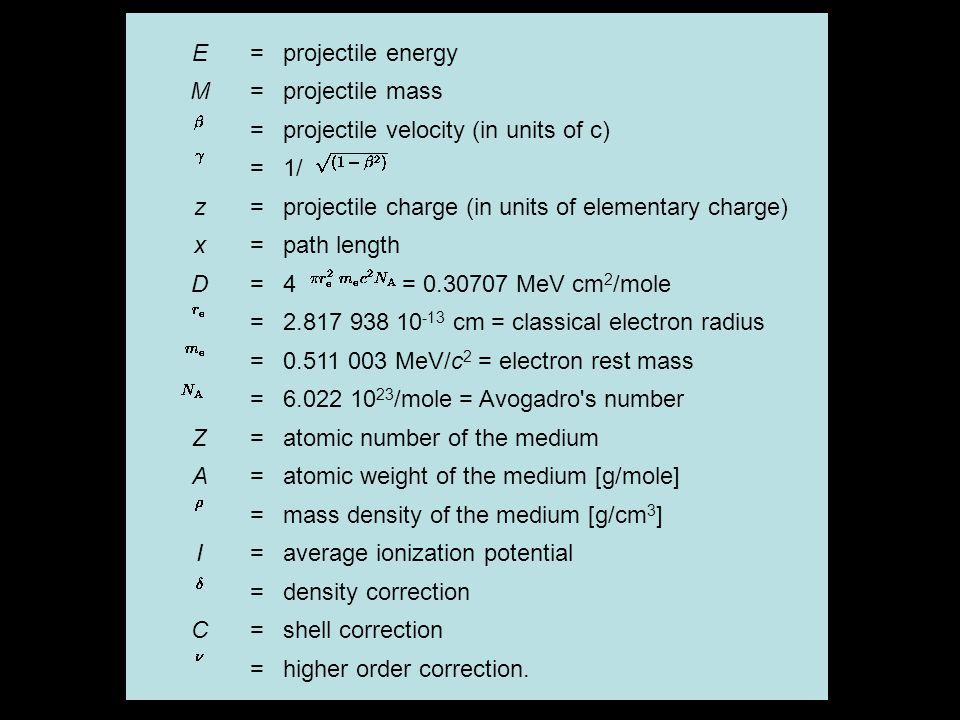 Perdita di energia proporzionale a z 2 (particelle alfa perdono 4 volte di più che i protoni) Z/A (perdita di energia maggiore su nuclei leggeri) Dipendenza dall'energia incidente: ~ 1/E in un certo intervallo Dividendo per la densità ρ, si ottiene la perdita di energia per unità di densità superficiale: (1/ ρ) dE/dx, espressa in MeV cm 2 /g (in prima approssimazione similare per tutti i materiali) MIP = Minimum Ionizing Particles ~ 1-2 MeV cm 2 /g