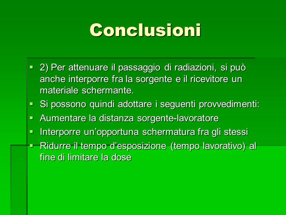 Conclusioni  2) Per attenuare il passaggio di radiazioni, si può anche interporre fra la sorgente e il ricevitore un materiale schermante.  Si posso