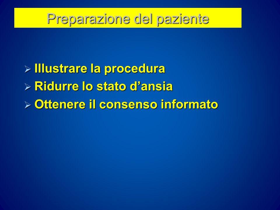 Preparazione del paziente  Illustrare la procedura  Ridurre lo stato d'ansia  Ottenere il consenso informato