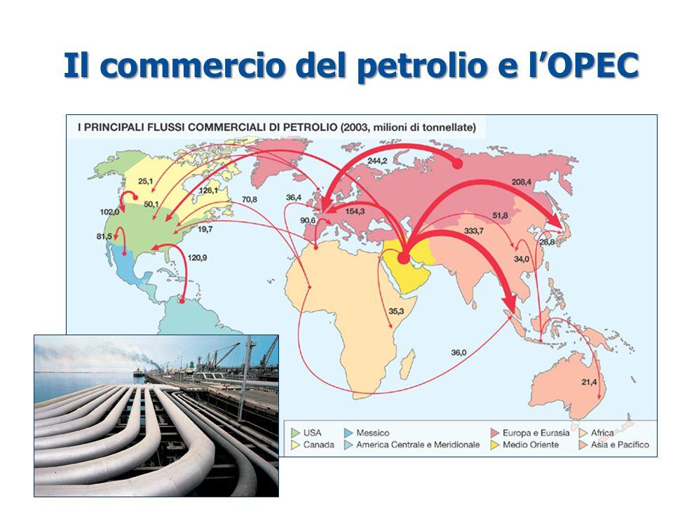 Il commercio del petrolio e l'OPEC