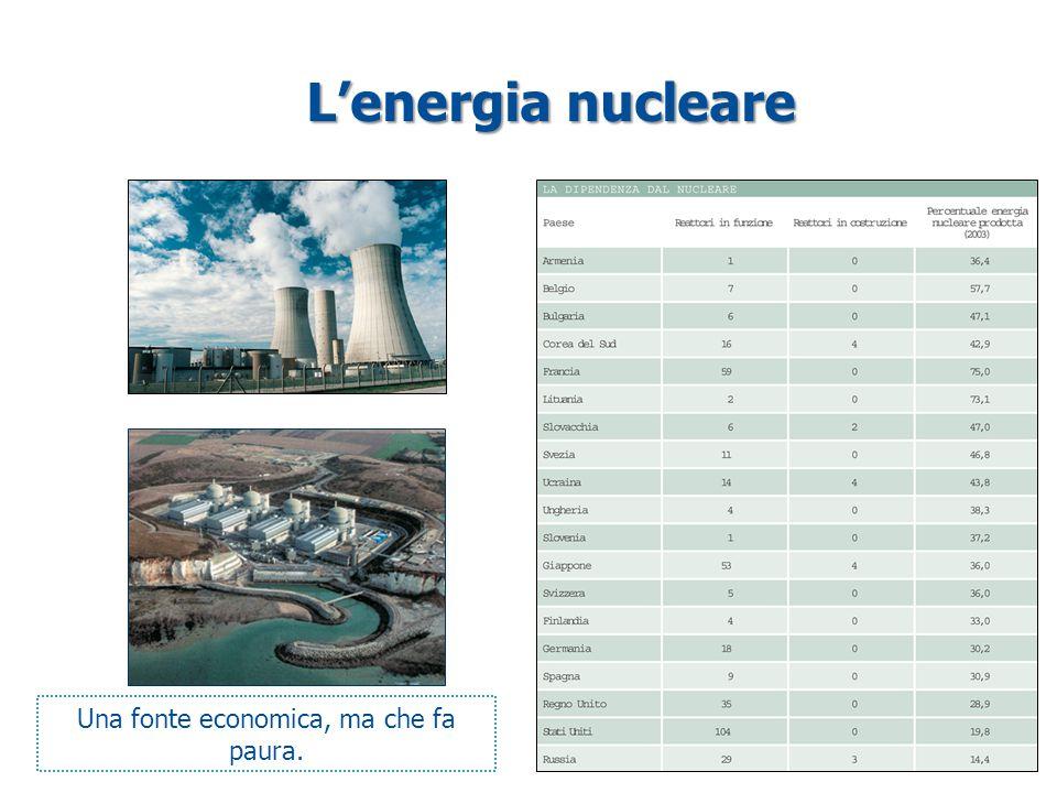 L'energia nucleare Una fonte economica, ma che fa paura.