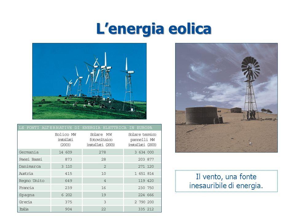 L'energia eolica Il vento, una fonte inesauribile di energia.