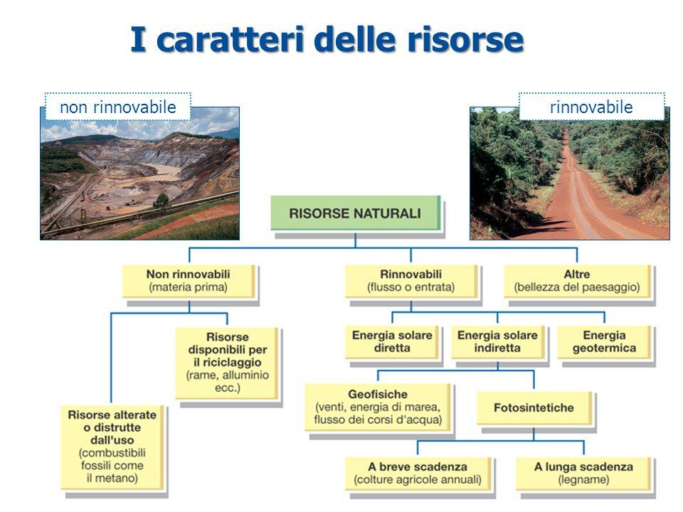 I caratteri delle risorse non rinnovabilerinnovabile