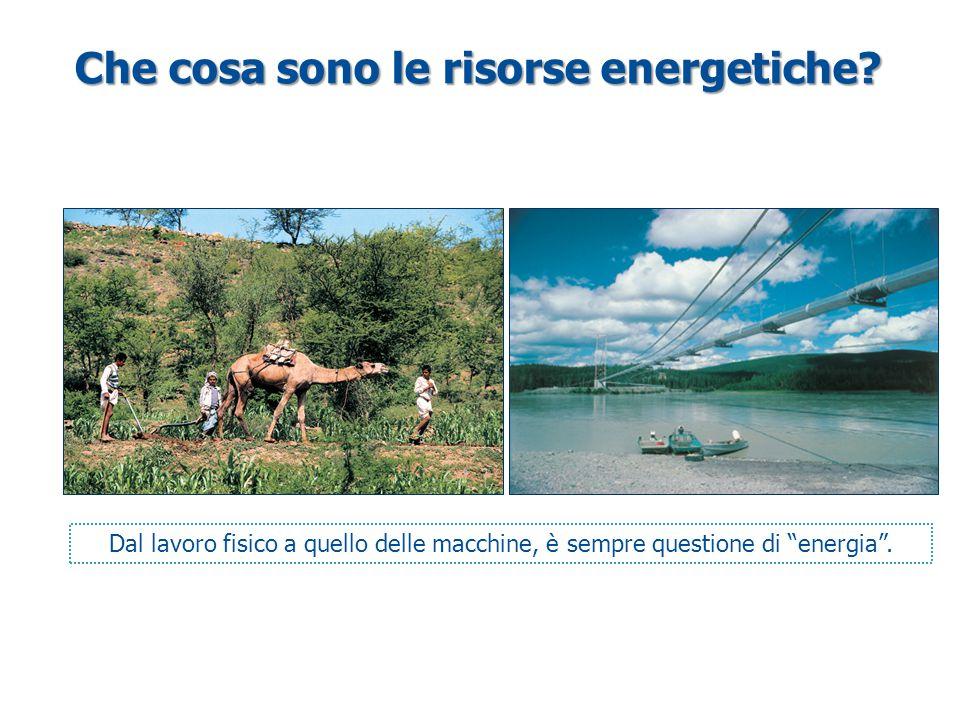 """Che cosa sono le risorse energetiche? Dal lavoro fisico a quello delle macchine, è sempre questione di """"energia""""."""