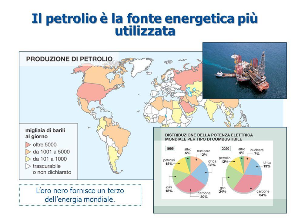 Il petrolio è la fonte energetica più utilizzata L'oro nero fornisce un terzo dell'energia mondiale.