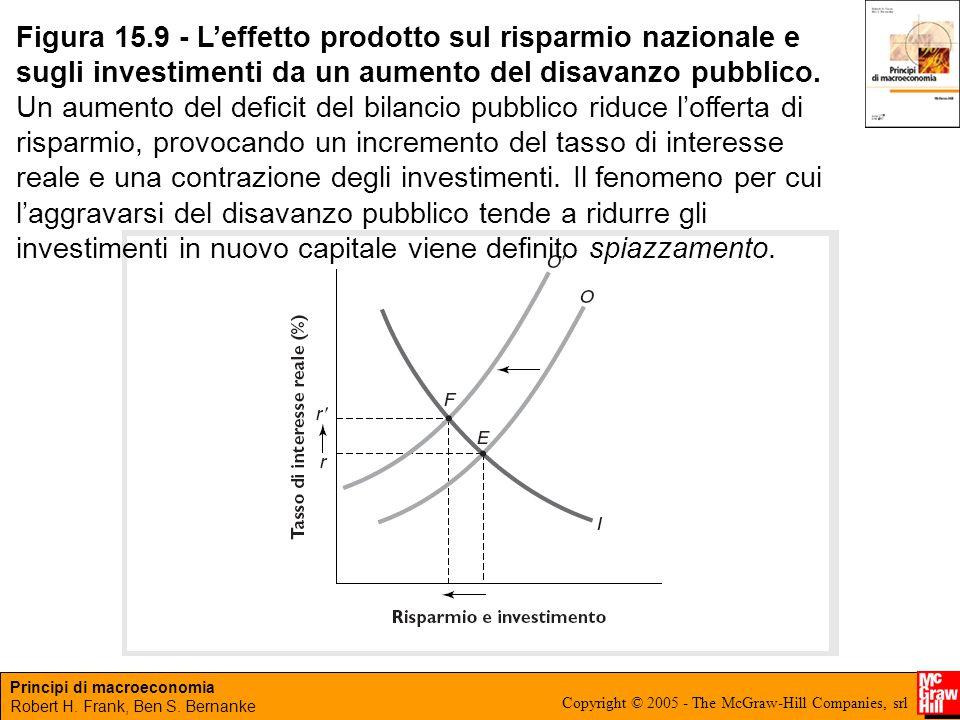 Principi di macroeconomia Robert H. Frank, Ben S.