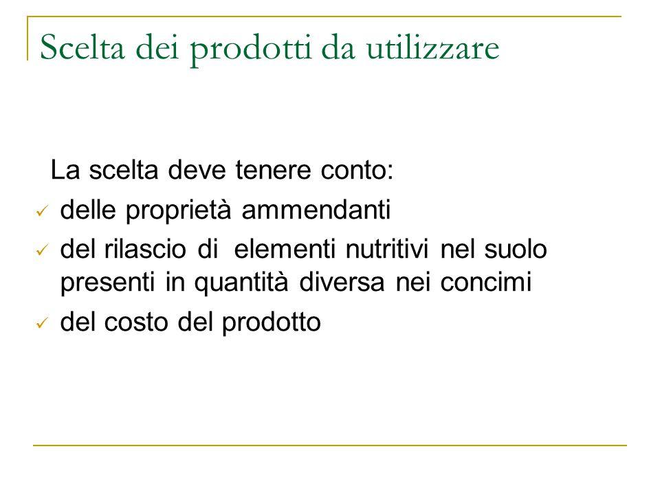 Scelta dei prodotti da utilizzare La scelta deve tenere conto: delle proprietà ammendanti del rilascio di elementi nutritivi nel suolo presenti in quantità diversa nei concimi del costo del prodotto