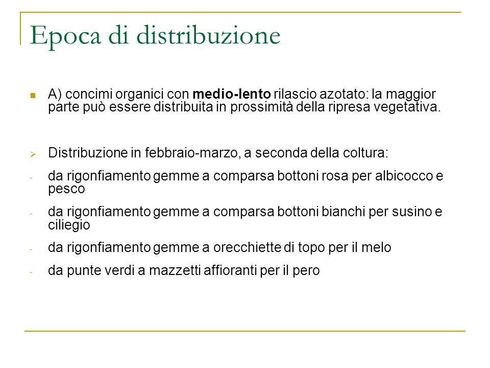 Epoca di distribuzione A) concimi organici con medio-lento rilascio azotato: la maggior parte può essere distribuita in prossimità della ripresa vegetativa.