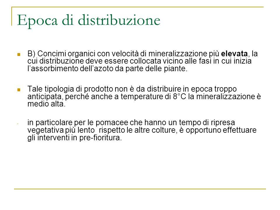Epoca di distribuzione B) Concimi organici con velocità di mineralizzazione più elevata, la cui distribuzione deve essere collocata vicino alle fasi in cui inizia l'assorbimento dell'azoto da parte delle piante.