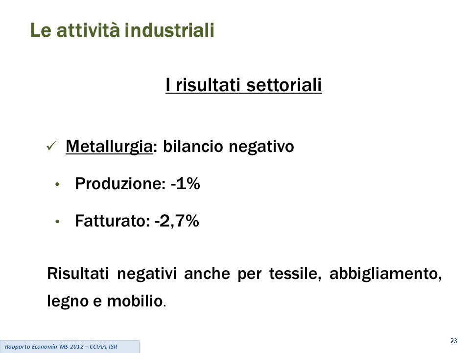 23 Rapporto Economia MS 2012 – CCIAA, ISR Le attività industriali I risultati settoriali Metallurgia: bilancio negativo Produzione: -1% Fatturato: -2,7% Risultati negativi anche per tessile, abbigliamento, legno e mobilio.