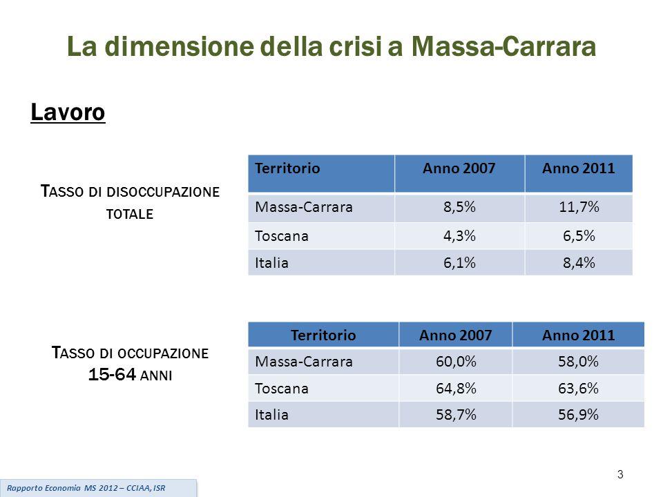 3 TerritorioAnno 2007Anno 2011 Massa-Carrara8,5%11,7% Toscana4,3%6,5% Italia6,1%8,4% TerritorioAnno 2007Anno 2011 Massa-Carrara60,0%58,0% Toscana64,8%63,6% Italia58,7%56,9% T ASSO DI DISOCCUPAZIONE TOTALE T ASSO DI OCCUPAZIONE 15-64 ANNI Lavoro La dimensione della crisi a Massa-Carrara Rapporto Economia MS 2012 – CCIAA, ISR