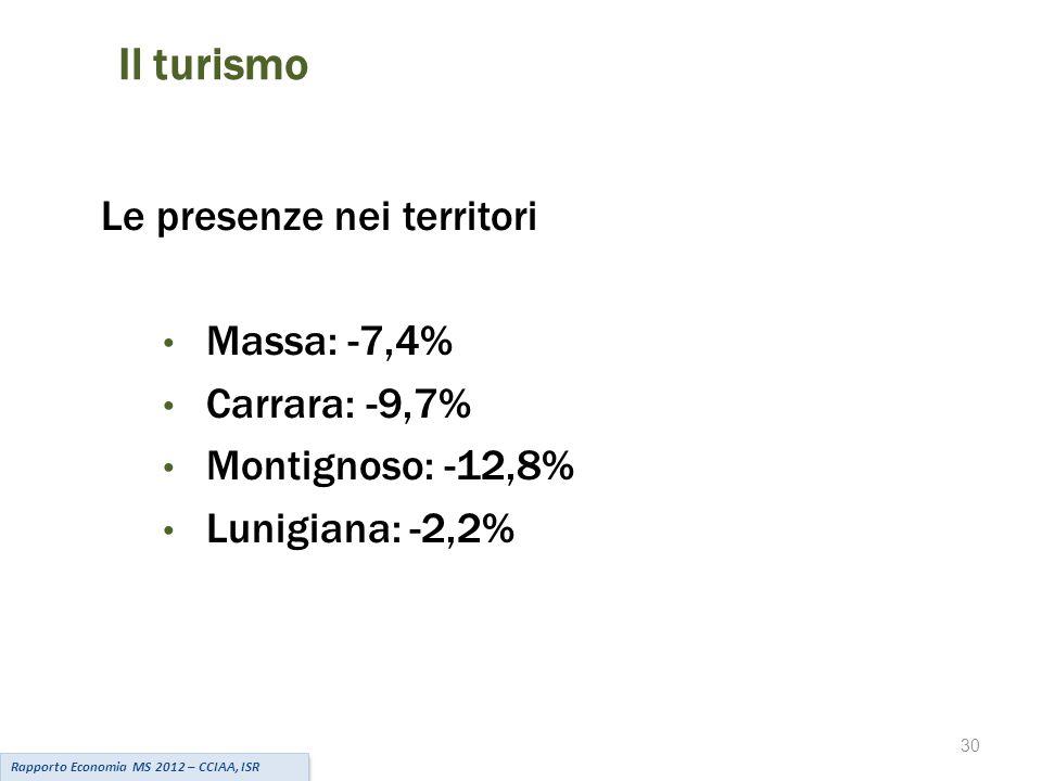 30 Il turismo Le presenze nei territori Massa: -7,4% Carrara: -9,7% Montignoso: -12,8% Lunigiana: -2,2% Rapporto Economia MS 2012 – CCIAA, ISR
