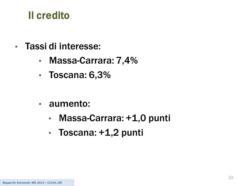 33 Il credito Tassi di interesse: Massa-Carrara: 7,4% Toscana: 6,3% aumento: Massa-Carrara: +1,0 punti Toscana: +1,2 punti Rapporto Economia MS 2012 – CCIAA, ISR