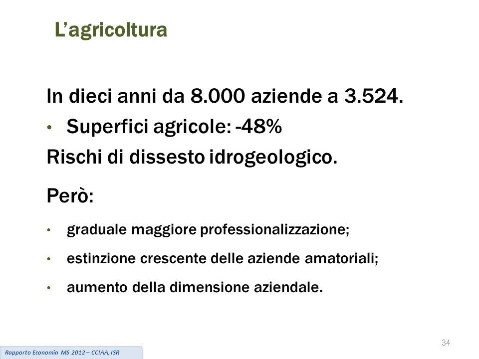 34 L'agricoltura Rapporto Economia MS 2012 – CCIAA, ISR In dieci anni da 8.000 aziende a 3.524.