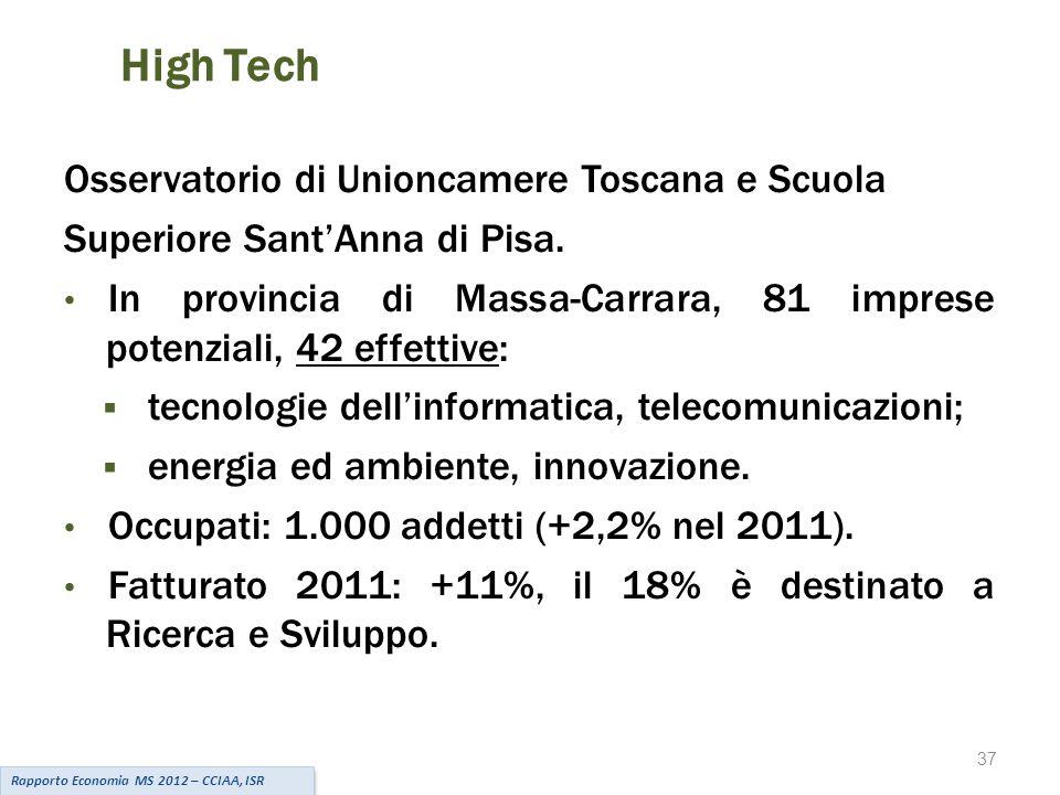 37 High Tech Osservatorio di Unioncamere Toscana e Scuola Superiore Sant'Anna di Pisa.