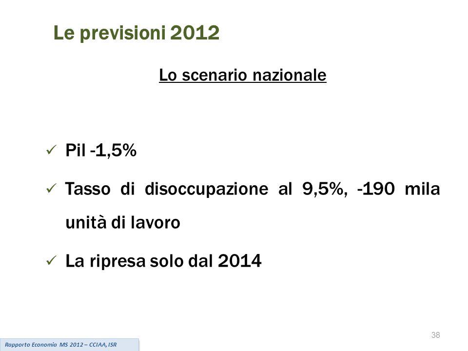 38 Le previsioni 2012 Lo scenario nazionale Pil -1,5% Tasso di disoccupazione al 9,5%, -190 mila unità di lavoro La ripresa solo dal 2014 Rapporto Economia MS 2012 – CCIAA, ISR