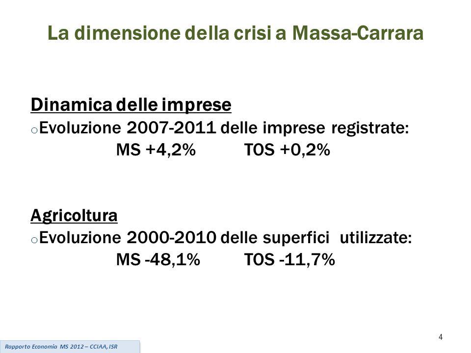 4 La dimensione della crisi a Massa-Carrara Dinamica delle imprese o Evoluzione 2007-2011 delle imprese registrate: MS +4,2% TOS +0,2% Agricoltura o Evoluzione 2000-2010 delle superfici utilizzate: MS -48,1%TOS -11,7% Rapporto Economia MS 2012 – CCIAA, ISR