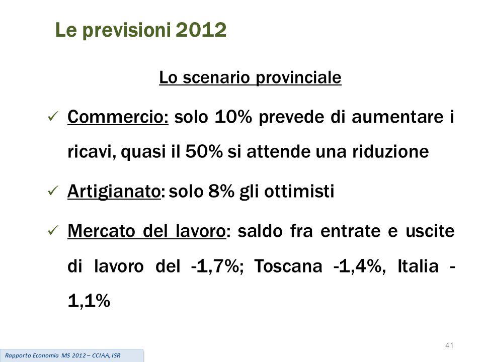 41 Le previsioni 2012 Lo scenario provinciale Commercio: solo 10% prevede di aumentare i ricavi, quasi il 50% si attende una riduzione Artigianato: solo 8% gli ottimisti Mercato del lavoro: saldo fra entrate e uscite di lavoro del -1,7%; Toscana -1,4%, Italia - 1,1% Rapporto Economia MS 2012 – CCIAA, ISR