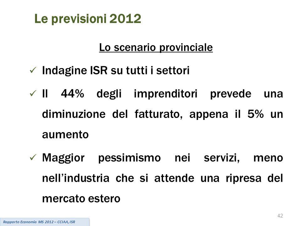 42 Le previsioni 2012 Lo scenario provinciale Indagine ISR su tutti i settori Il 44% degli imprenditori prevede una diminuzione del fatturato, appena il 5% un aumento Maggior pessimismo nei servizi, meno nell'industria che si attende una ripresa del mercato estero Rapporto Economia MS 2012 – CCIAA, ISR