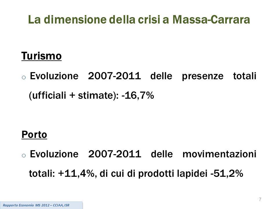 7 La dimensione della crisi a Massa-Carrara Turismo o Evoluzione 2007-2011 delle presenze totali (ufficiali + stimate): -16,7% Porto o Evoluzione 2007-2011 delle movimentazioni totali: +11,4%, di cui di prodotti lapidei -51,2% Rapporto Economia MS 2012 – CCIAA, ISR