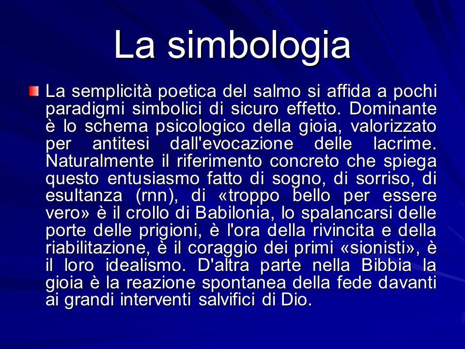 La simbologia La semplicità poetica del salmo si affida a pochi paradigmi simbolici di sicuro effetto. Dominante è lo schema psicologico della gioia,