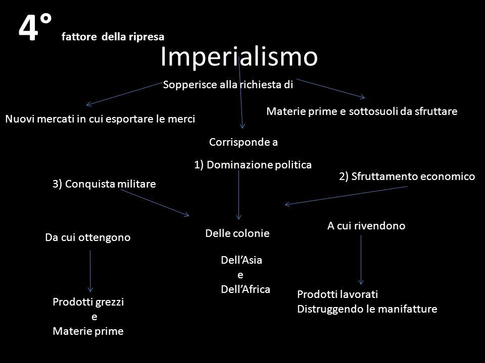 Imperialismo 4° fattore della ripresa Sopperisce alla richiesta di Nuovi mercati in cui esportare le merci Materie prime e sottosuoli da sfruttare Cor