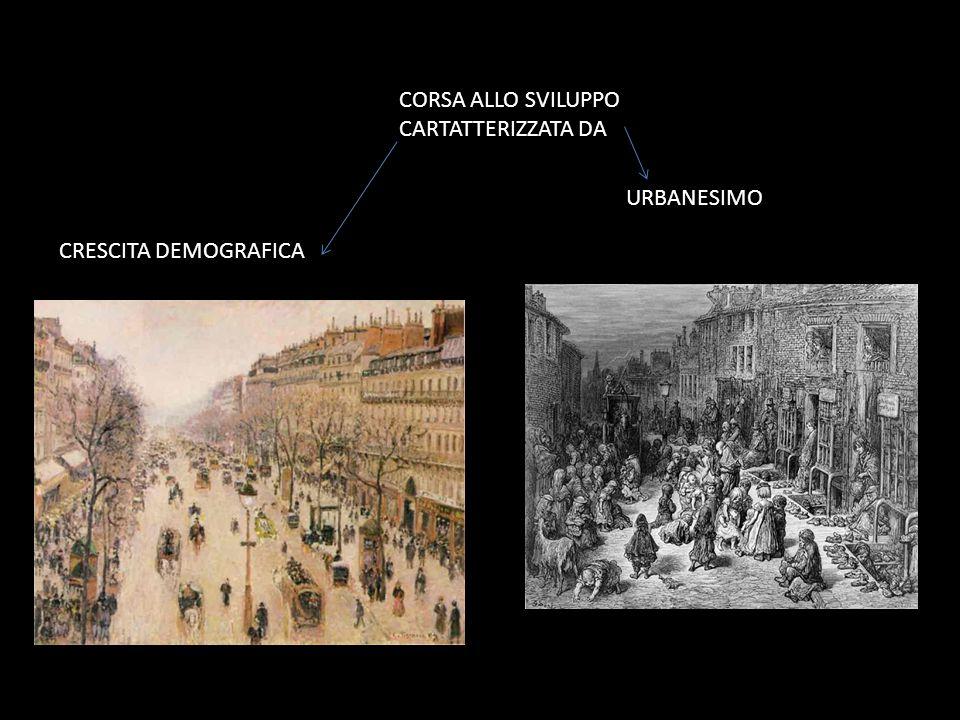 CORSA ALLO SVILUPPO CARTATTERIZZATA DA CRESCITA DEMOGRAFICA URBANESIMO