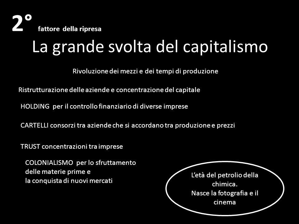 La grande svolta del capitalismo Rivoluzione dei mezzi e dei tempi di produzione Ristrutturazione delle aziende e concentrazione del capitale HOLDING