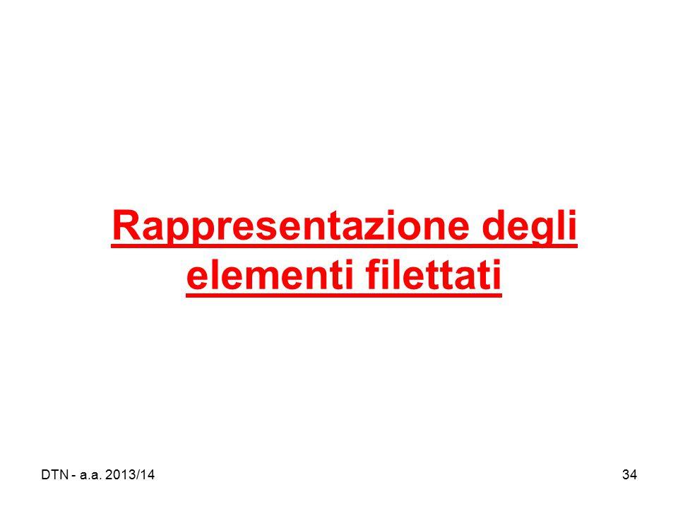 DTN - a.a. 2013/1434 Rappresentazione degli elementi filettati