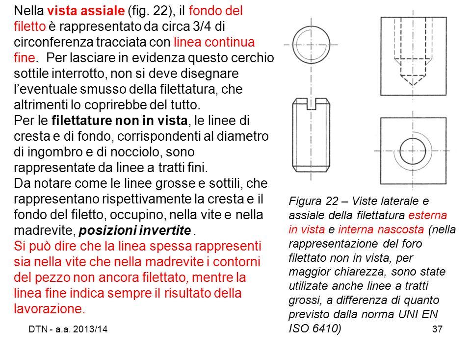 DTN - a.a.2013/1437 Nella vista assiale (fig.