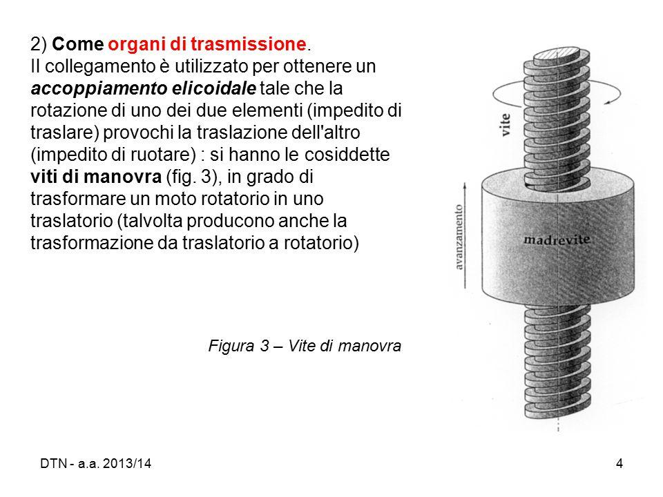DTN - a.a.2013/144 2) Come organi di trasmissione.