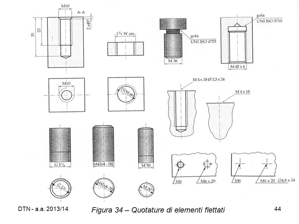 DTN - a.a. 2013/1444 Figura 34 – Quotature di elementi flettati