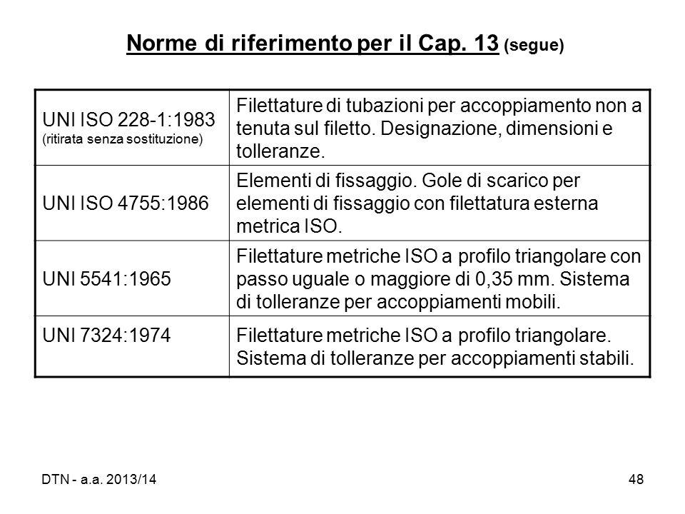 DTN - a.a.2013/1448 Norme di riferimento per il Cap.