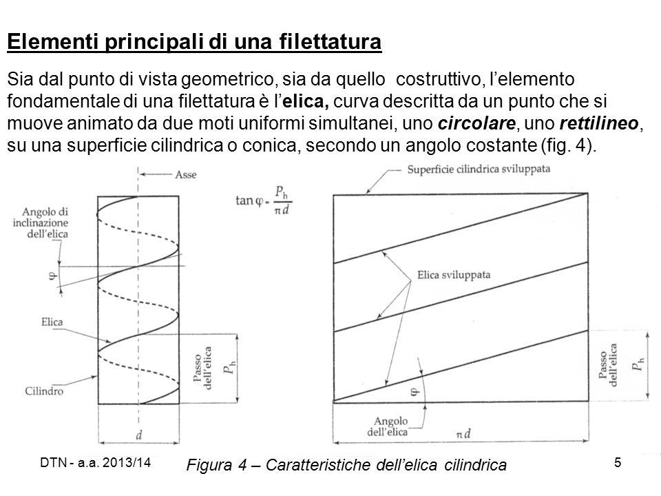 DTN - a.a.2013/1446 Norme di riferimento per il Cap.