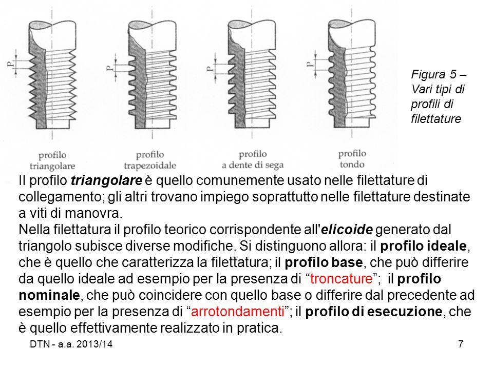 DTN - a.a.2013/1418 Figura 14 – Filettatura metrica ISO a profilo triangolare per la madrevite.