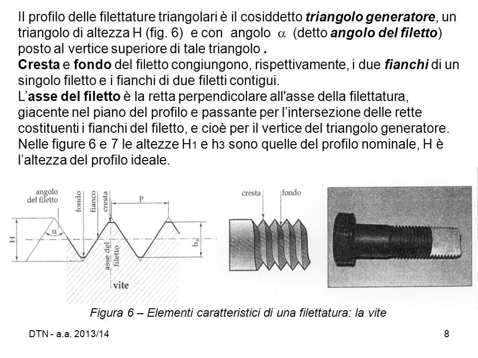 DTN - a.a. 2013/1419 Figura 15 – Profili della filettatura metrica ISO per la vite