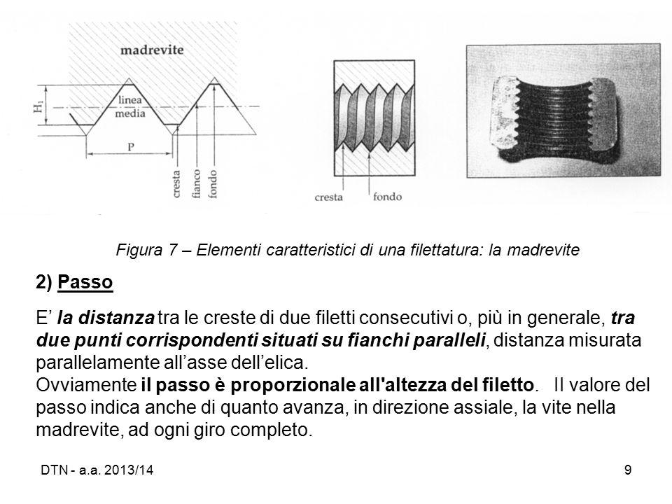 DTN - a.a.2013/1420 Le formule di proporzionamento di una filettatura metrica ISO (fig.