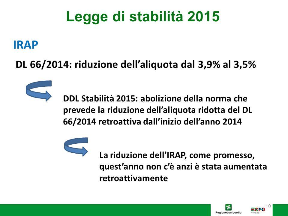 Legge di stabilità 2015 IRAP DL 66/2014: riduzione dell'aliquota dal 3,9% al 3,5% DDL Stabilità 2015: abolizione della norma che prevede la riduzione dell'aliquota ridotta del DL 66/2014 retroattiva dall'inizio dell'anno 2014 La riduzione dell'IRAP, come promesso, quest'anno non c'è anzi è stata aumentata retroattivamente 10