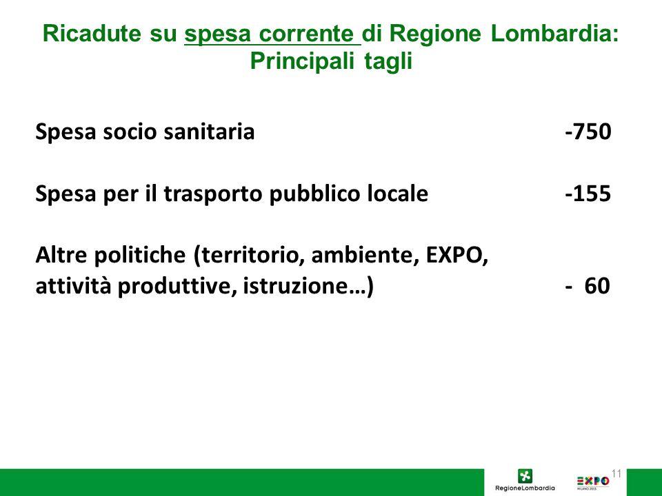 11 Ricadute su spesa corrente di Regione Lombardia: Principali tagli Spesa socio sanitaria -750 Spesa per il trasporto pubblico locale -155 Altre politiche (territorio, ambiente, EXPO, attività produttive, istruzione…)- 60